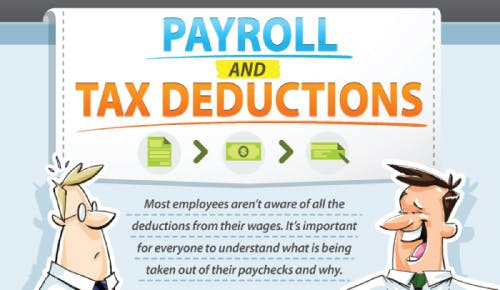Payroll and Tax Deductions Guide Released