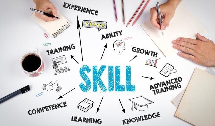 Image result for talent management