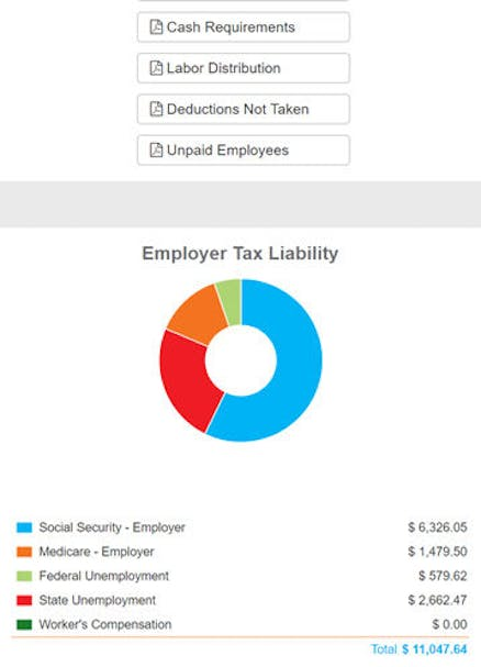 HR Reporting Software for Analyzing HCM Metrics | Paycor