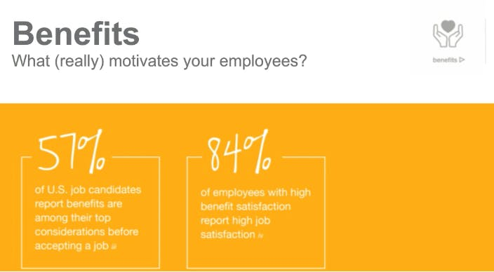 Benefits : What (really) Motivates Your Employees