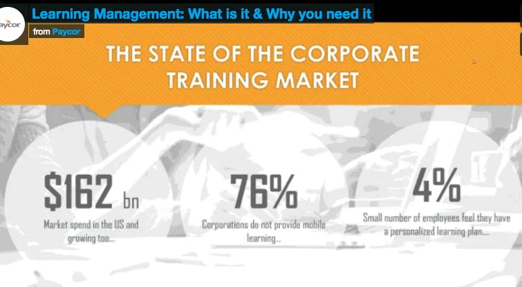 Webinar: Learning Management: What is it & Why you need it