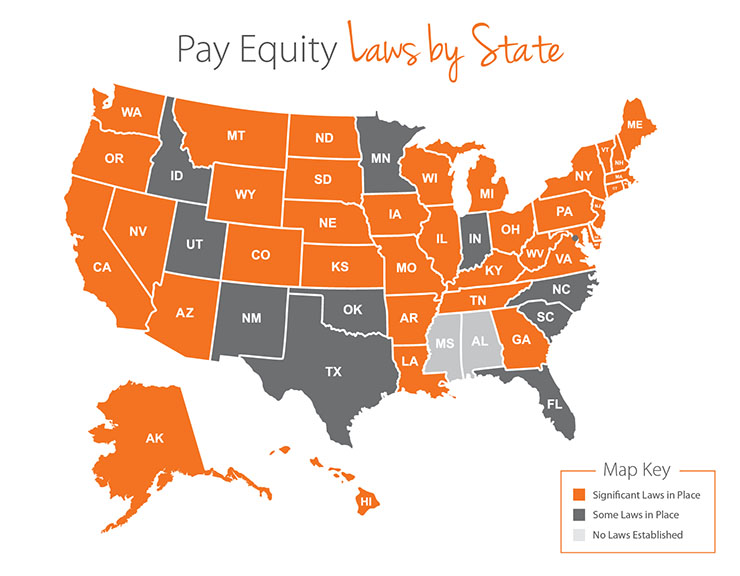 pay equity laws by state
