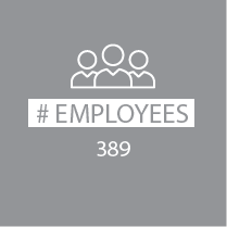 Number of Employees