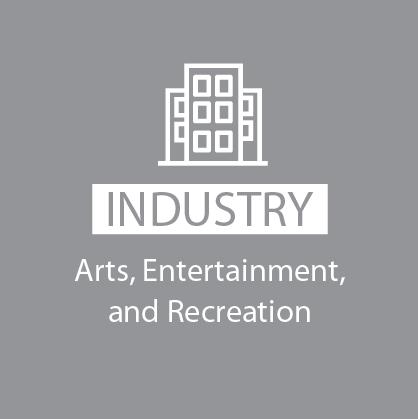 Detroit Zoo Entertainment Industry
