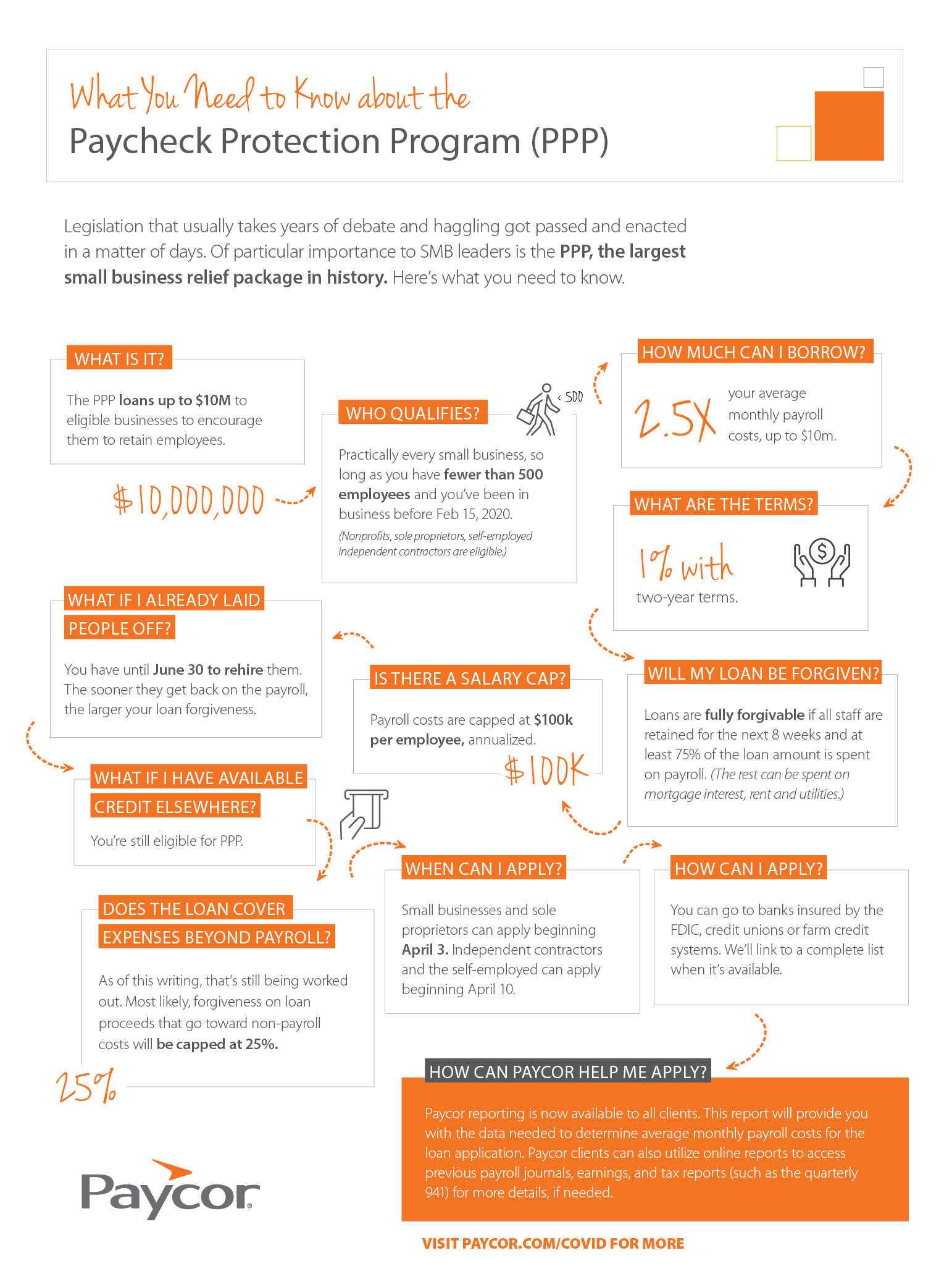 paycheck payroll protection infographic