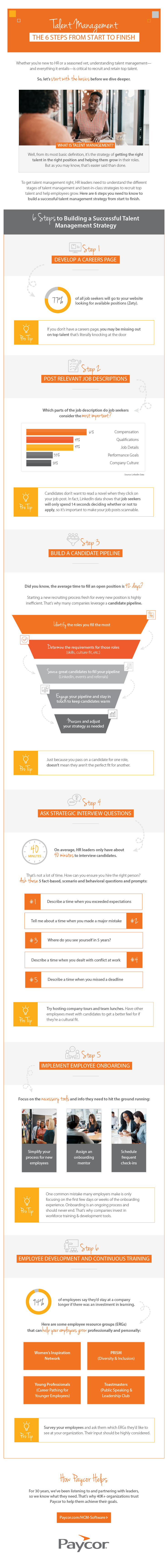 talent management start to finish infographic
