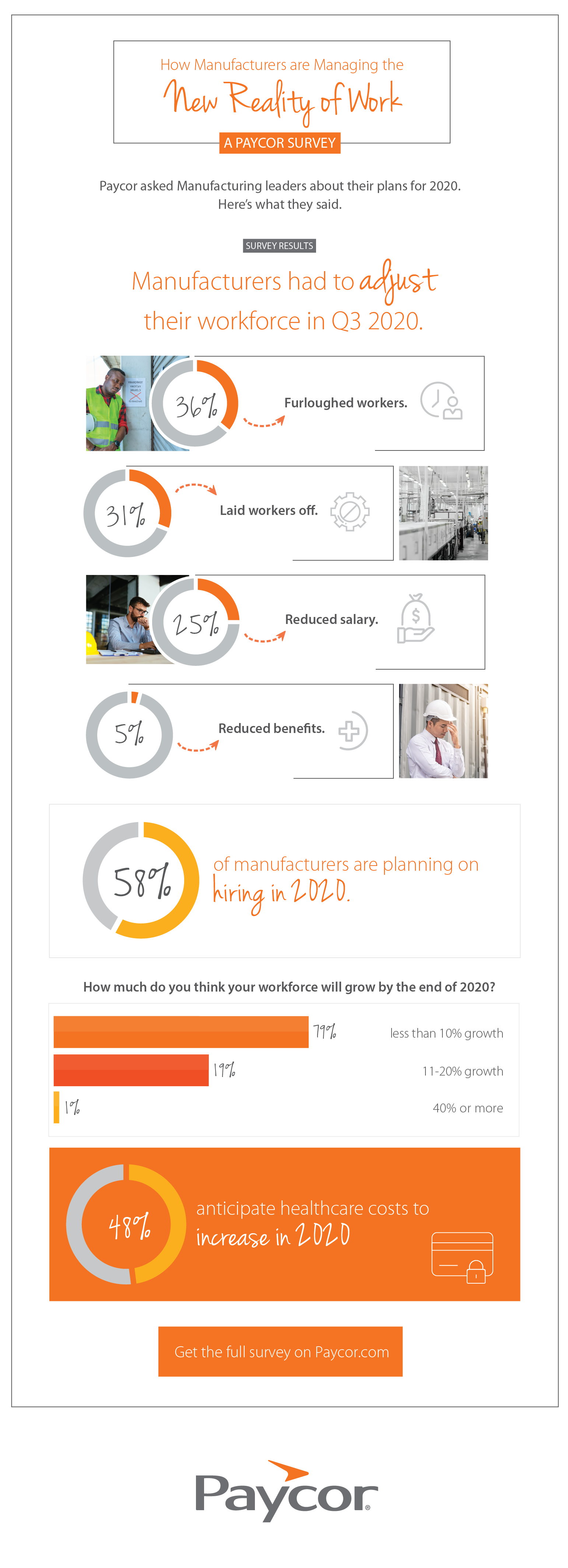 manufacturing covid-19 infographic