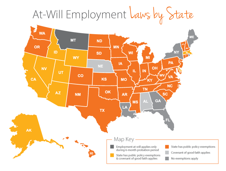 employment laws across the US
