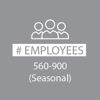EVO Employees
